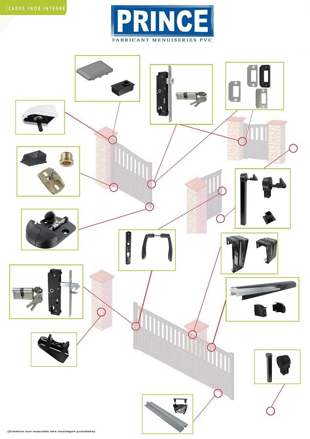 Accessoires de protail